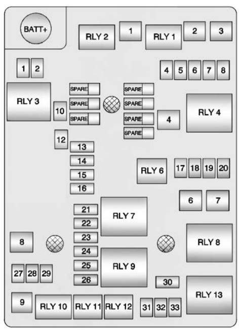 chevrolet sonic   fuse box diagram auto genius