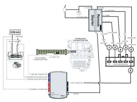 gmc starter wiring diagram wiring library bulldog wiring diagram wiring library