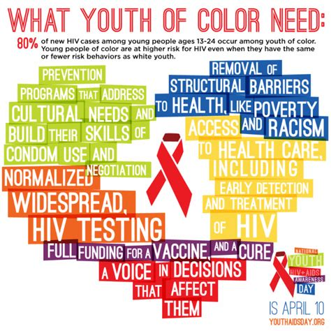aids awareness color 2014 national black youth hiv aids awareness day