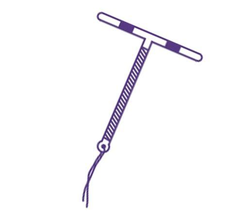 iud diagram intrauterine devices copper