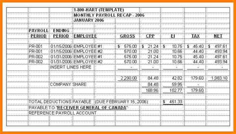 5 payroll ledger template sles of paystubs