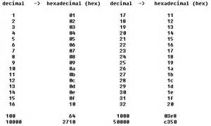 hexadecimal alphabet pictures to pin on pinterest pinsdaddy