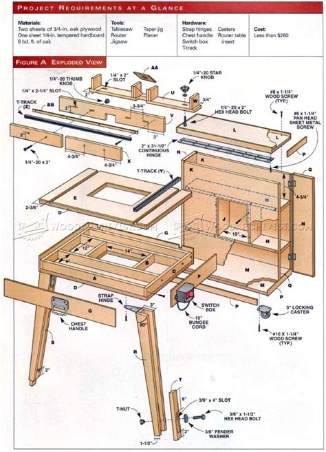 router plans woodworking free best 20 mobile router ideas on woodworking