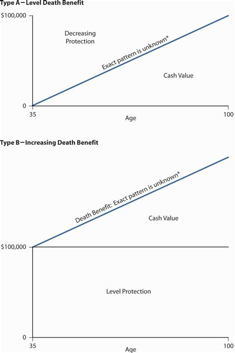 cost of c section without insurance mortality risk management individual life insurance and