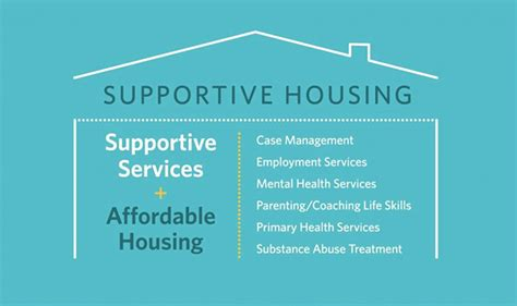 how does affordable housing work how does affordable housing work 28 images affordable housing finance fargo