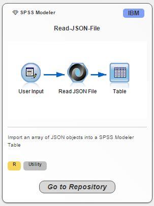 spss manual pdf free download spss modeler user guide pdf