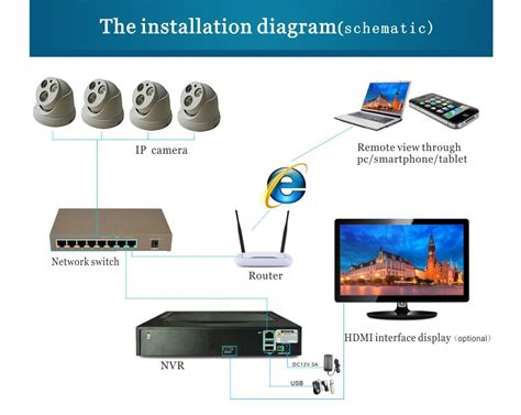 Onvif P2p Security Ip 720p 1280 1mp Surveillance Cctv Xmeye strongshine onvif mini 720p hd p2p h 264 1mp security