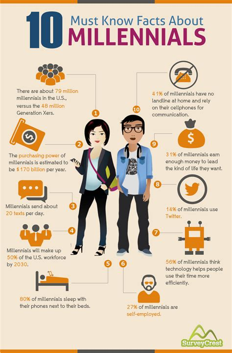 10 leadership strategies that millennials must know infographic millennials vs baby boomers