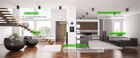 digital homes sdn bhd enabling home automation with