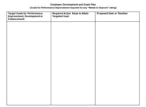 simple employee performance review template excel  word