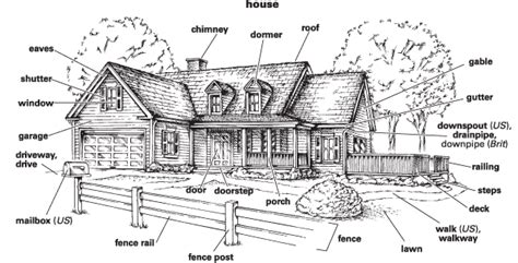 house definition house definition for english language learners from merriam webster s learner s