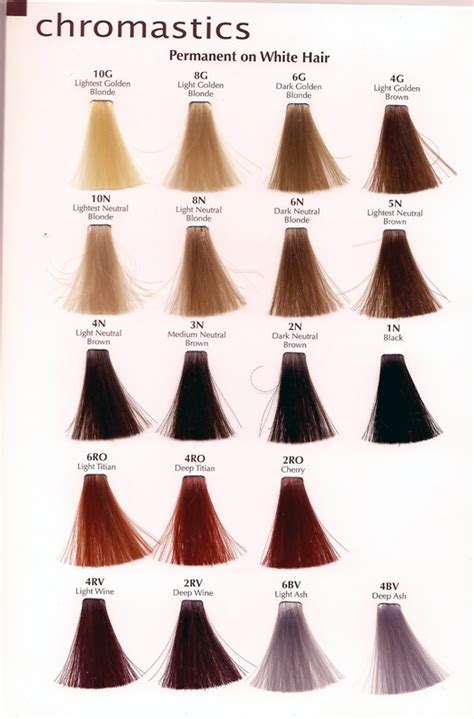 redken chromatics color chart redken color chart 20130501 salon centric redken color