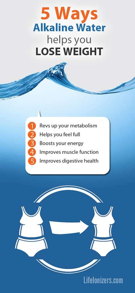 10 Ways How Water Helps You To Lose Weight by Essentia Water For Weight Loss Daytoday