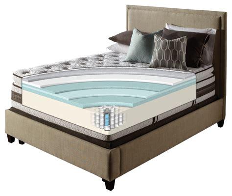 hybrid beds hybrid mattresses best mattress