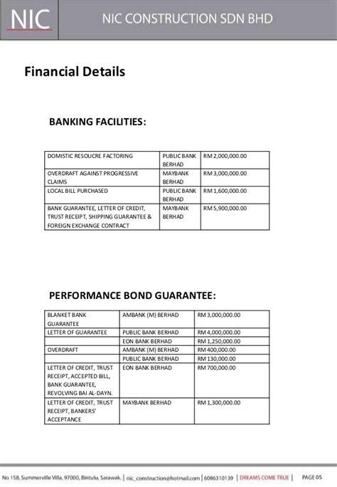 Maybank Letter Of Credit presentation1