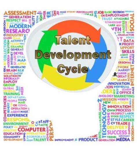 starting a talent development program what works in talent development books workkeys works talent development cycle workforce