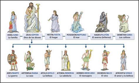 marte y venus salen juntos libro e ro bibliotecadonalvaro mitolog 237 a griega romana infantil