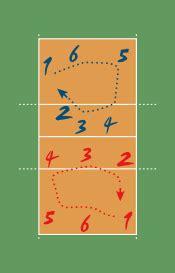 istilah setter dalam bola voli posisi pemain dalam bola voli rivo kempoel s blog