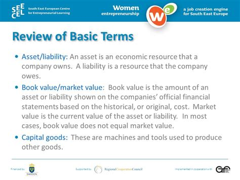 Basic Financial Terms For Mba by Basics Of Key Financial Terms Ppt