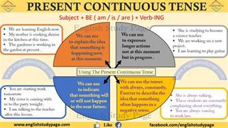 present continuous tense study page