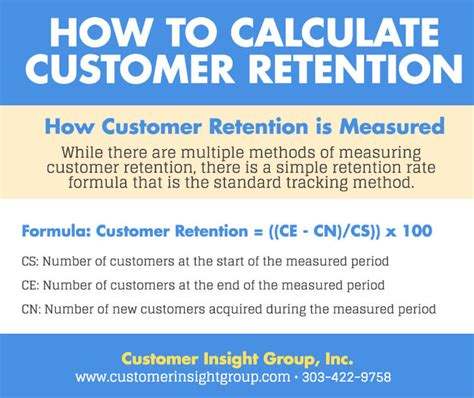Customer Retention Description by What Is Customer Retention
