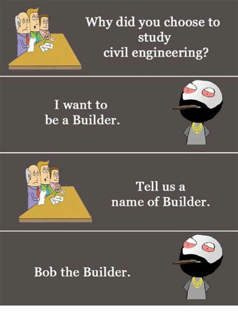 Civil Engineering Meme - 25 best memes about bob the builder bob the builder memes