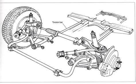 Frame Unit Panel Suzuki Grand Escudo Xl7 Original Suzuki Sgp fichier alfetta front suspension jpg wikip 233 dia