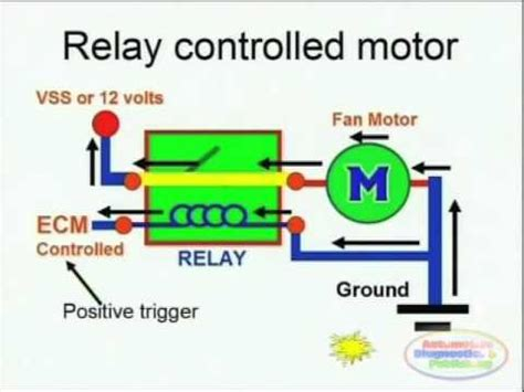 relay current flow wiring diagrams