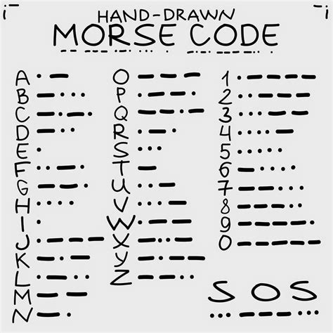 click on the morse code day 27th april
