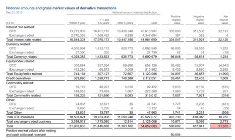 deutsche bank balance the elephant in the room deutsche bank s 75 trillion in