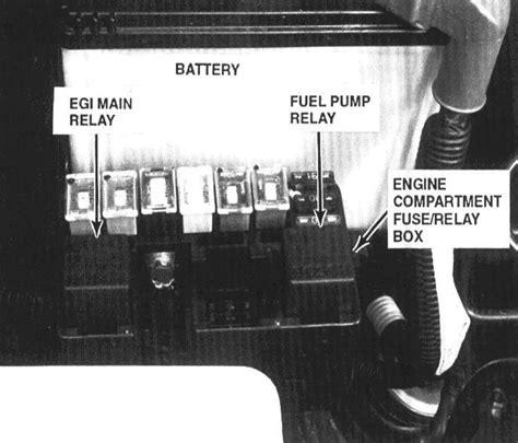 2000 Kia Sephia Starter Location 2000 Kia Sephia Fuel Location 2000 Free Engine