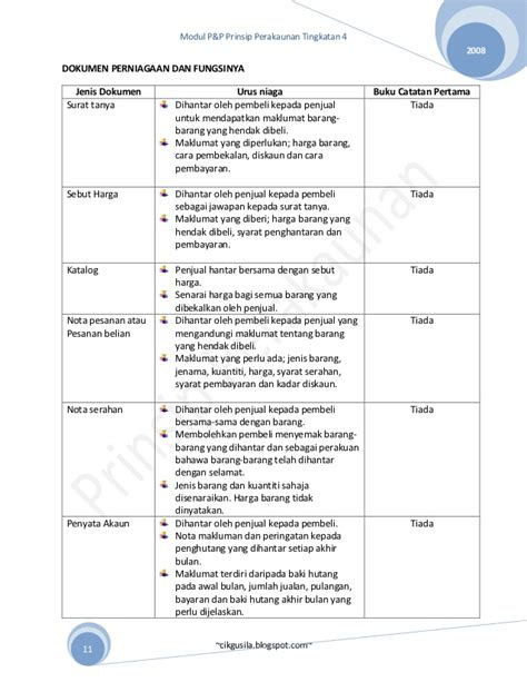 contoh kerja khusus prinsip perakaunan tingkatan 5 2012 have fun contoh folio akaun tingkatan 4 2012 contoh top