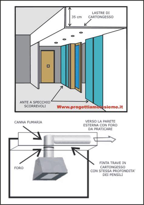 altezza controsoffitto progettiamo insieme arredamento e ristrutturazione