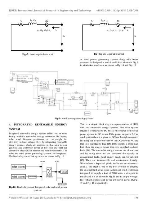 idec journal of integrated circuits and systems journal of integrated circuits and systems brazil 28 images international journal of