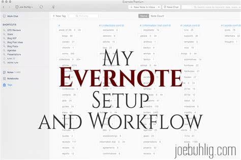 evernote workflow my evernote setup and workflow