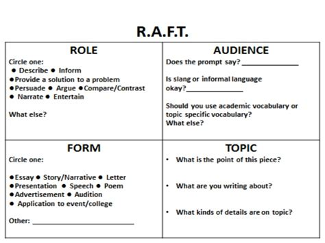 raft writing template raft notes