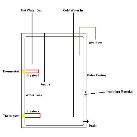 bajaj immersion water heater wiring diagram circuit and