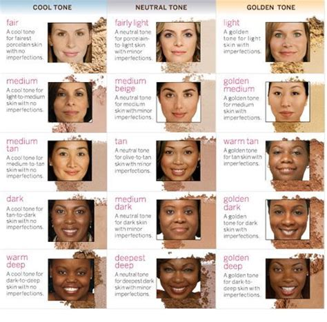 Neutral Skin Tone Hair Color How To Determine Which | your best colors how to determine your skin tone and