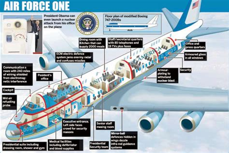 air force one layout interior the high tech jumbo jet that is the us president s