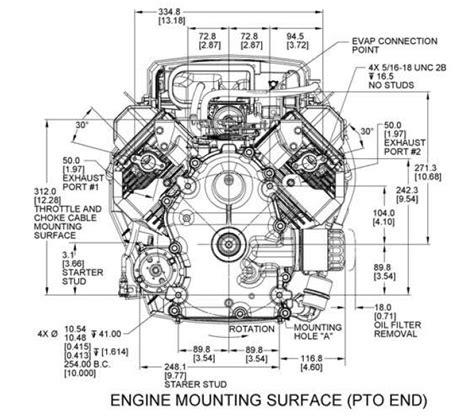 18 hp magnum kohler engines wiring diagram circuit