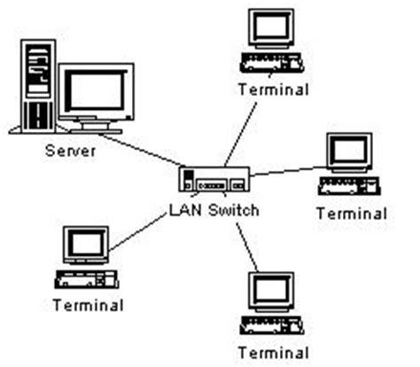 membuat jaringan lan tanpa hub sistem jaringan komputer gudangjawaban s blog