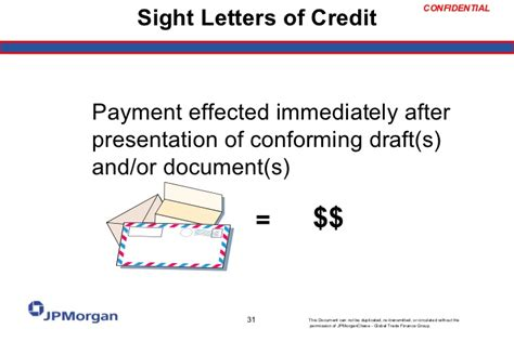 Letter Of Credit With Recourse Letter Of Credit 101