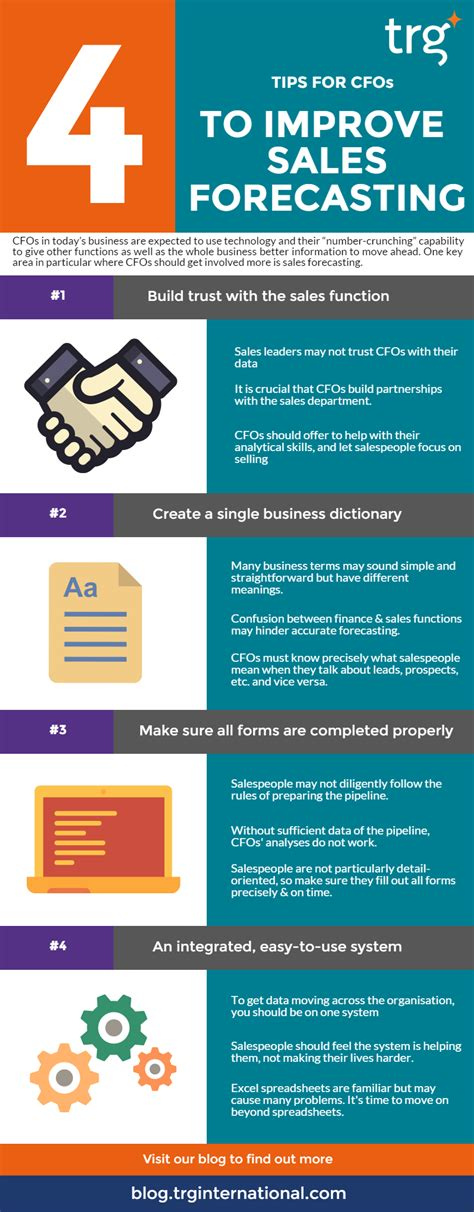Sale Info Secret 4 infographic how cfos can help improve sales forecasting