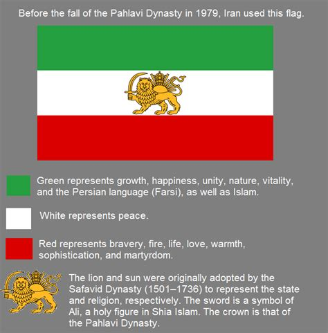 What Is The Meaning Of L by Meaning Of Iran S Flag During The Pahlavi Dynasty And