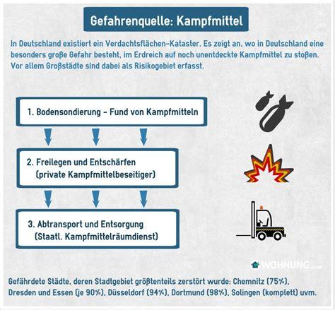 Kosten Einer Wohnung by Kfmittelbeseitigung Ma 223 Nahmen Und Kosten Wohnung