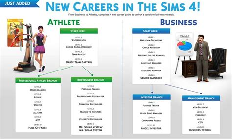 business objects careers sims 4 update adds new careers and move objects