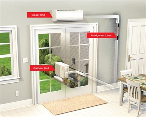 mitsubishi ductless heating and cooling units kaiser heating and cooling mitsubishi hyper heat ductless