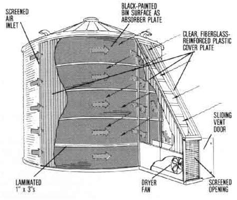 silo house plans numberedtype ae 108