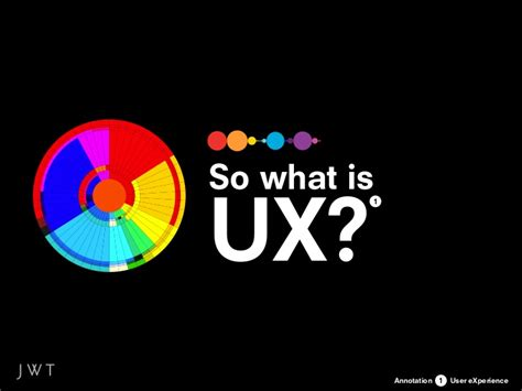 what is what is ux