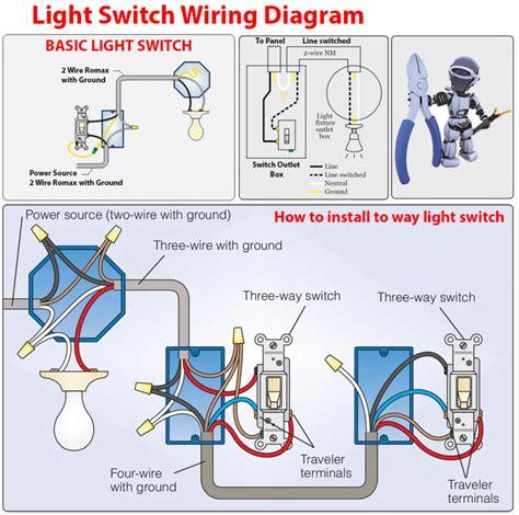 neutral link wiring diagram wiring diagram